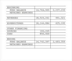 treasurer s report agm template treasurer s report template template business