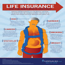 joint life insurance quotes 20 year term life insurance quotes canada 44billionlater
