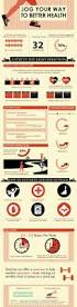 7 Steps And 70 Hours by Why Jogging Is Great For Your Brain Infographic Mindbodygreen