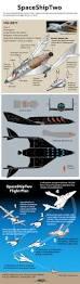3 5 M To Feet by How Virgin Galactic U0027s Spaceshiptwo Passenger Space Plane Works