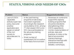 cesd cesd center for environmentally sustainable development