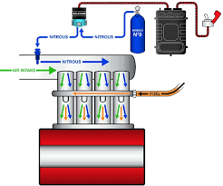 haltech sport 2000 wiring diagram wiring diagram and schematic