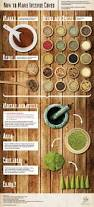 how to make incense cones infographic designed by anastasiya krast