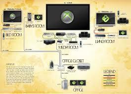 14 best projectors for gamers images on pinterest projectors