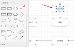 membuat struktur organisasi yang menarik cara membuat struktur organisasi online grafis media