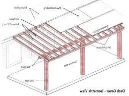Patio Roof Designs Plans Porch Roof Plans Unispa Club