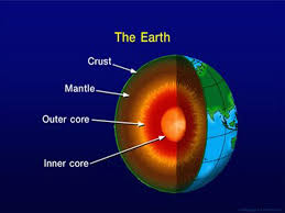 Earths Interior Diagram What Layers Make Up The Earth U0027s Interior Socratic