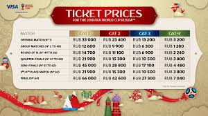 cup price 2018 fifa world cup russia ticket prices fifa