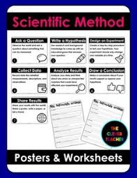 scientific method scientific method scientific method