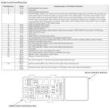 obsidian wiring harness forum diagram wiring diagrams for diy
