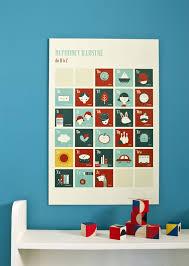 affiche chambre garcon affiche chambre d enfant alphabet rétro blanca gomez poiss