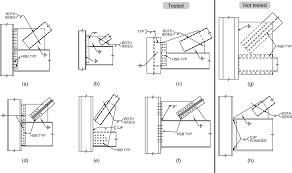 experimental evaluation of the seismic vulnerability of braces and
