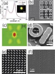 roadmap on optical metamaterials iopscience