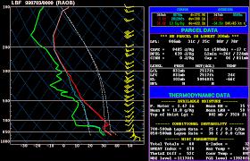 weather radar table rock lake the online tornado faq by roger edwards spc