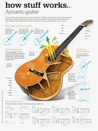best musician black friday deals 41 best musical instruments images on pinterest music classroom