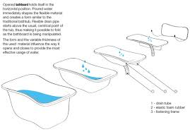 Collapsible Bathtub For Adults A Bouncy Bath Yanko Design