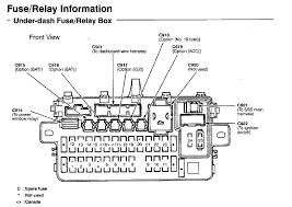 1997 civic fuse diagram 1997 wiring diagrams instruction