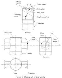 design of jacket structures esdep lecture note wg15a