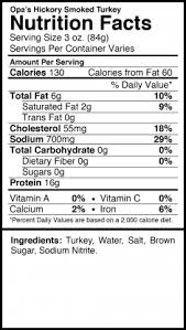 turkey nutrition labels happy thanksgiving