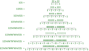 Pattern With Palindromic Numbers | pal 12321 gif
