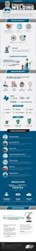 the 25 best welding salary ideas on pinterest welder salary