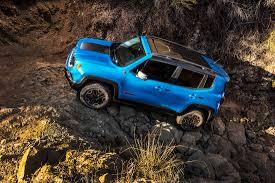 small jeep renegade blazes new trail u2013 cargazing