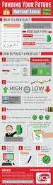 best 10 financial markets ideas on pinterest world financial