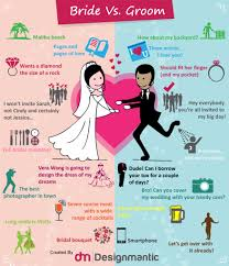 bridal shower groom questions planning a wedding bride vs groom u2r1wedding cars