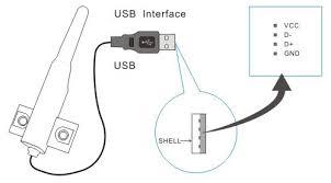 432mhz 436mhz wireless hi power radio modem