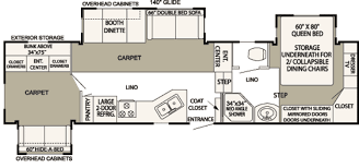 fifth wheel floorplans the uncommon road