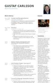 Telecom Resume Samples by Founder And Managing Director Resume Samples Visualcv Resume