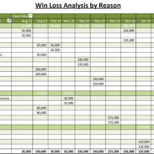 sales funnel excel template with win loss analysis launched u2013 the