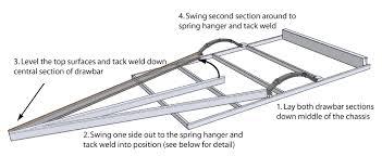 trailer sauce drawbar setup