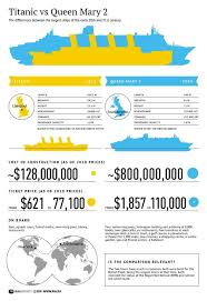 Titanic Floor Plan by Titanic Facts U0026 Statistics U2014 Ultimate Titanic