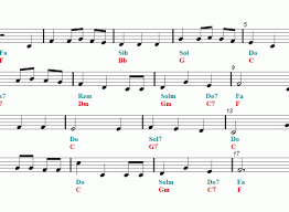 notes fingering chart easy music