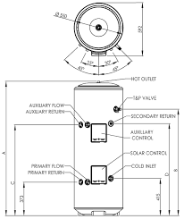 main solar cylinder fitting instructions