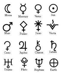 asal unik asal mula simbol pria dan wanita