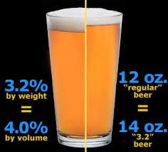 Bud Light Alcohol Content Utah Beer 3 2 I Don U0027t Think So