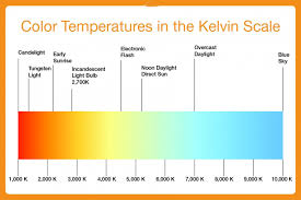 light bulb kelvin scale how to choose the right led headlight bulbs for your car led