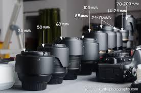 wedding photography lenses arjun kartha photography in our bag best lenses cameras for