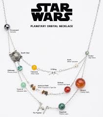 Jewelry Making Tools List - star wars galactic necklace thinkgeek
