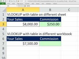 vlookups and pivot tables vlookup function beginner to advanced 26 exles how to use
