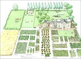 Planning A Garden Layout Free Garden Design Planner Enchanting Garden Design Planner Garden