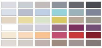 peinture cuisine salle de bain 36 couleurs peinture pour la cuisine et la salle de bain déco cool