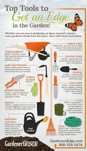 Gardening Tools by Best 25 Garden Tools Ideas On Pinterest Gardening Tools Garden