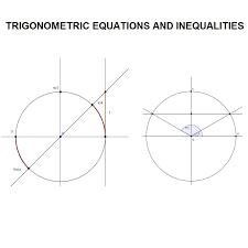 form of quadratic equations discriminant formula vieta u0027s formulas