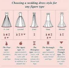 wedding dress type wedding dress for your type vosoi