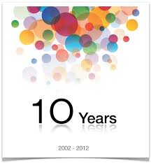 10 year anniversary ideas i6net marks 10 years of growing success with ivr ivvr i6net