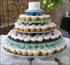 wedding trend cake or cupcakes