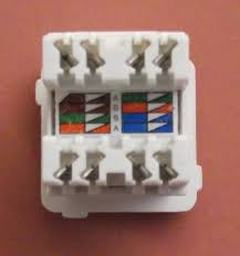 terminating cat5e cable on a jack wall mount or patch panel